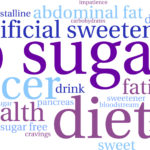 How Sugar May Increase Your Risk for Cancer