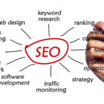 how can seo help businesses
